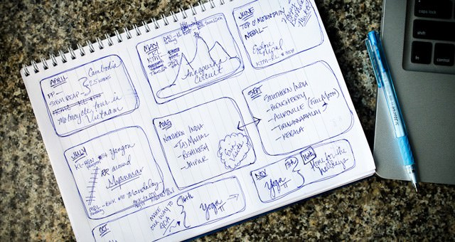 Our sketched our itinerary for the next eight months of travel throughout Southeast Asia